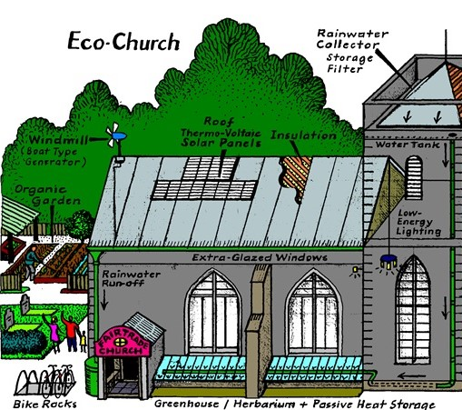 Online survey and award scheme for 'Eco Churches'